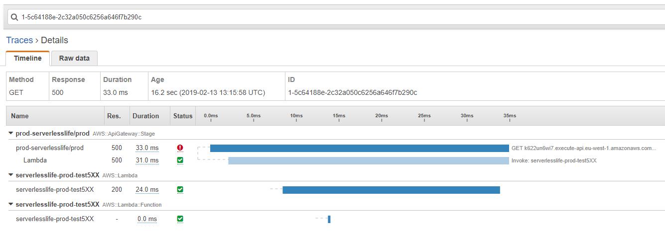 X-Ray 5XX error code trace with API Gateway